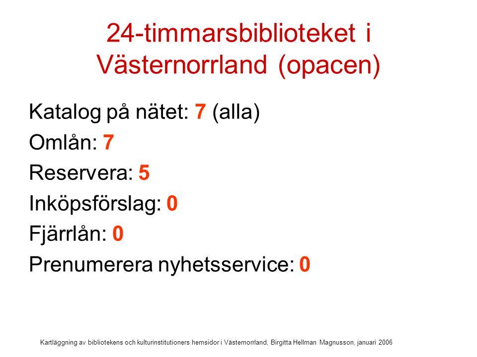 Kartläggning av bibliotekens och kulturinstitutioners hemsidor i Västernorrland, Birgitta Hellman Magnusson, januari 2006 24-timmarsbiblioteket i Västernorrland (opacen) Katalog på nätet: 7 (alla) Omlån: 7 Reservera: 5 Inköpsförslag: 0 Fjärrlån: 0 Prenumerera nyhetsservice: 0 Beställa lånekort: