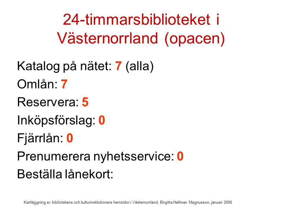 Kartläggning av bibliotekens och kulturinstitutioners hemsidor i Västernorrland, Birgitta Hellman Magnusson, januari 2006 24-timmarsbiblioteket i Västernorrland (opacen) Katalog på nätet: 7 (alla) Omlån: 7 Reservera: 5 Inköpsförslag: 0 Fjärrlån: 0 Prenumerera nyhetsservice: 0 Beställa lånekort: 1