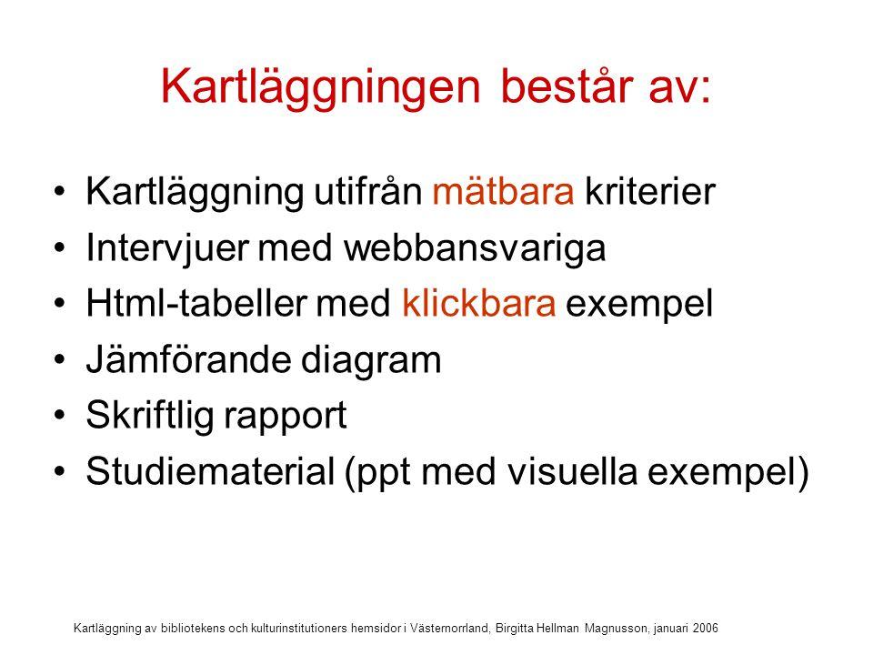 Kartläggning av bibliotekens och kulturinstitutioners hemsidor i Västernorrland, Birgitta Hellman Magnusson, januari 2006 Här finns allt material http://web.telia.com/~u14402272/Valde/index.htm