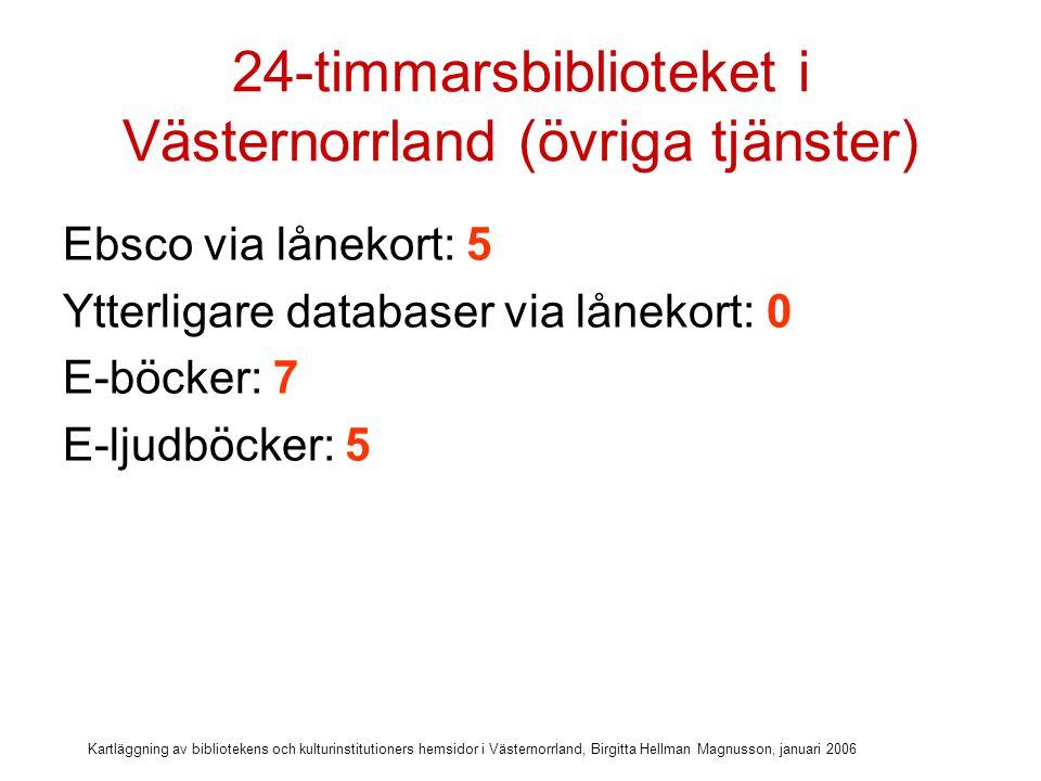 Kartläggning av bibliotekens och kulturinstitutioners hemsidor i Västernorrland, Birgitta Hellman Magnusson, januari 2006 24-timmarsbiblioteket i Västernorrland (övriga tjänster) Ebsco via lånekort: 5 Ytterligare databaser via lånekort: 0 E-böcker: 7 E-ljudböcker: 5 E-musik: