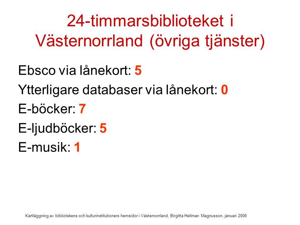 Kartläggning av bibliotekens och kulturinstitutioners hemsidor i Västernorrland, Birgitta Hellman Magnusson, januari 2006 24-timmarsbiblioteket i Västernorrland (övriga tjänster) Ebsco via lånekort: 5 Ytterligare databaser via lånekort: 0 E-böcker: 7 E-ljudböcker: 5 E-musik: 1 Fråga lokala biblioteket: