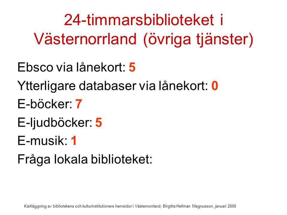 Kartläggning av bibliotekens och kulturinstitutioners hemsidor i Västernorrland, Birgitta Hellman Magnusson, januari 2006 24-timmarsbiblioteket i Västernorrland (övriga tjänster) Ebsco via lånekort: 5 Ytterligare databaser via lånekort: 0 E-böcker: 7 E-ljudböcker: 5 E-musik: 1 Fråga lokala biblioteket: 0