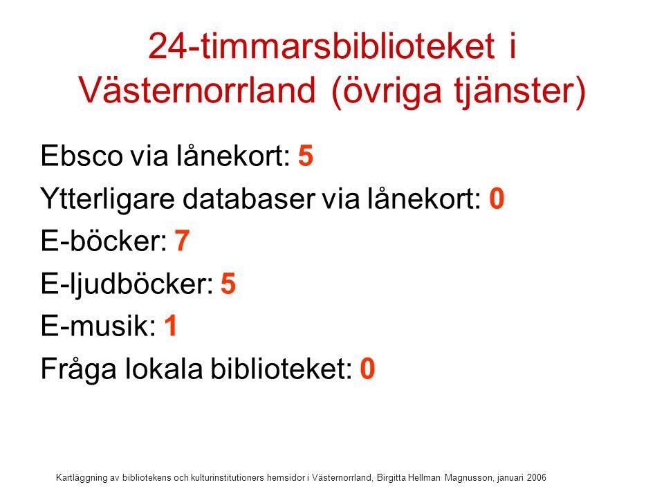 Kartläggning av bibliotekens och kulturinstitutioners hemsidor i Västernorrland, Birgitta Hellman Magnusson, januari 2006 24-timmarsbiblioteket i Västernorrland (övriga tjänster) Ebsco via lånekort: 5 Ytterligare databaser via lånekort: 0 E-böcker: 7 E-ljudböcker: 5 E-musik: 1 Fråga lokala biblioteket: 0 Boka handledning på nätet: