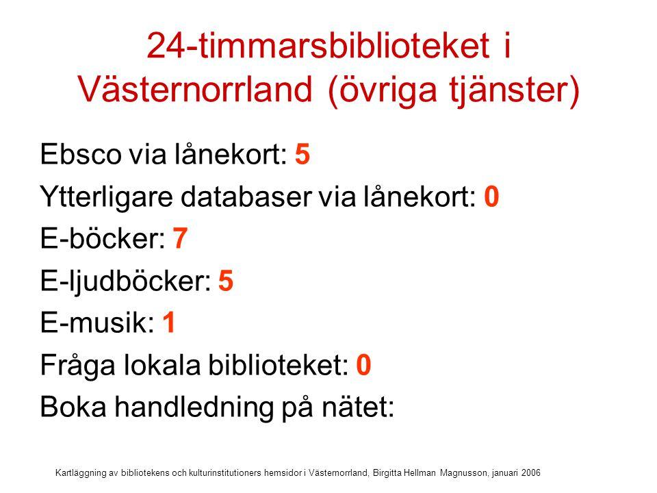 Kartläggning av bibliotekens och kulturinstitutioners hemsidor i Västernorrland, Birgitta Hellman Magnusson, januari 2006 24-timmarsbiblioteket i Västernorrland (övriga tjänster) Ebsco via lånekort: 5 Ytterligare databaser via lånekort: 0 E-böcker: 7 E-ljudböcker: 5 E-musik: 1 Fråga lokala biblioteket: 0 Boka handledning på nätet: 2