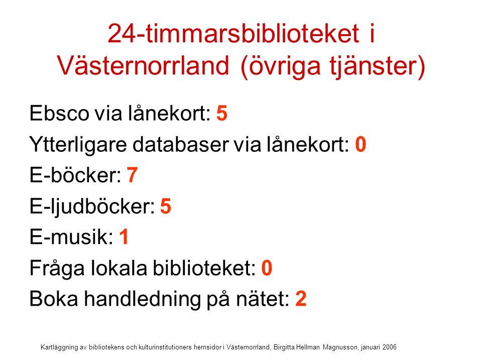 Kartläggning av bibliotekens och kulturinstitutioners hemsidor i Västernorrland, Birgitta Hellman Magnusson, januari 2006 24-timmarsbiblioteket i Västernorrland (övriga tjänster) Ebsco via lånekort: 5 Ytterligare databaser via lånekort: 0 E-böcker: 7 E-ljudböcker: 5 E-musik: 1 Fråga lokala biblioteket: 0 Boka handledning på nätet: 2 Boka dator på nätet: