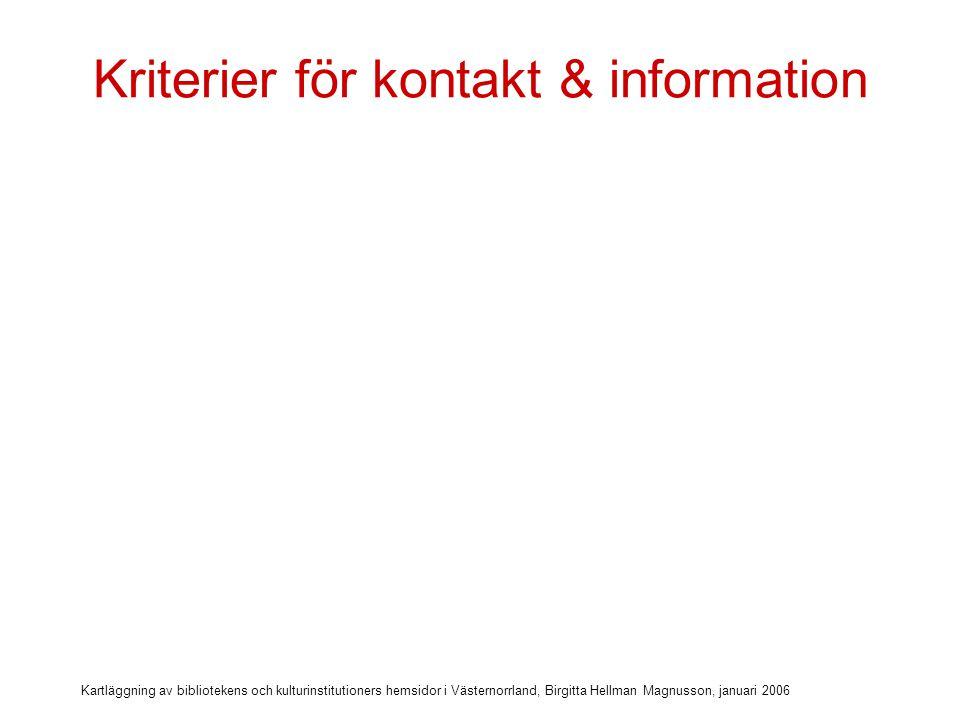 Kartläggning av bibliotekens och kulturinstitutioners hemsidor i Västernorrland, Birgitta Hellman Magnusson, januari 2006 Kriterier för kontakt & information  Info om personal