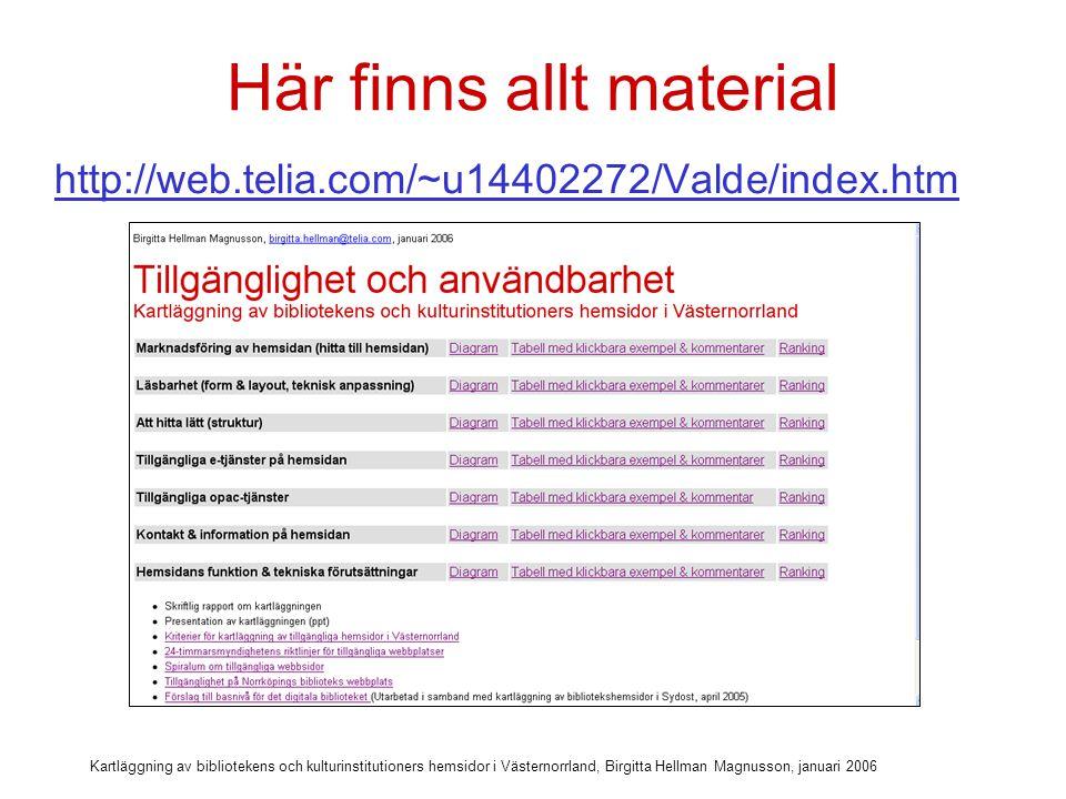 Kartläggning av bibliotekens och kulturinstitutioners hemsidor i Västernorrland, Birgitta Hellman Magnusson, januari 2006 Frågor som jag sökt ett svar på…
