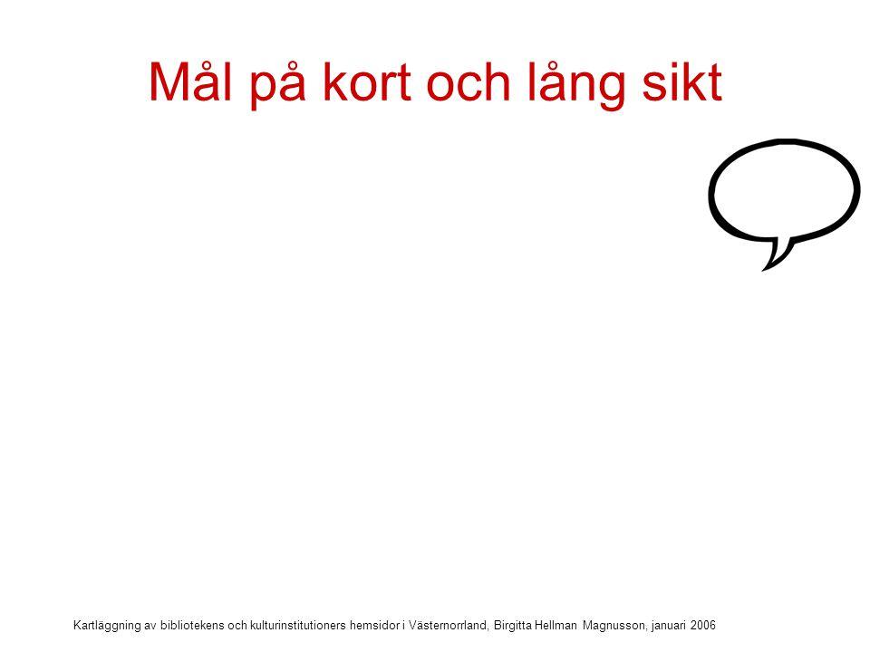 Kartläggning av bibliotekens och kulturinstitutioners hemsidor i Västernorrland, Birgitta Hellman Magnusson, januari 2006 Mål på kort och lång sikt Hur kan vi integrera hemsidan i vår normala verksamhet?