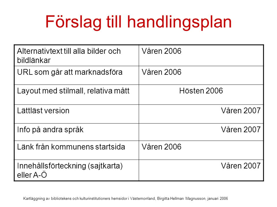 Kartläggning av bibliotekens och kulturinstitutioners hemsidor i Västernorrland, Birgitta Hellman Magnusson, januari 2006 Tack för idag och kontakta mig gärna.