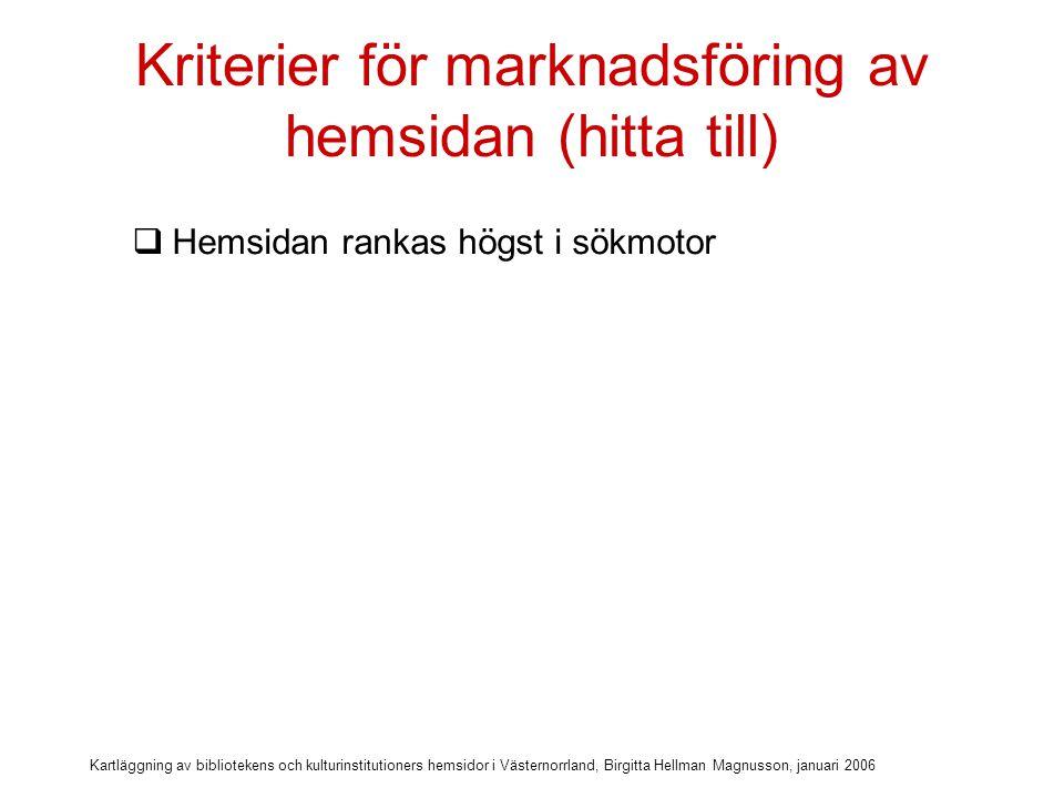 Kartläggning av bibliotekens och kulturinstitutioners hemsidor i Västernorrland, Birgitta Hellman Magnusson, januari 2006 Kriterier för marknadsföring av hemsidan (hitta till)  Hemsidan rankas högst i sökmotor  Direktträff på Jag har tur i Google
