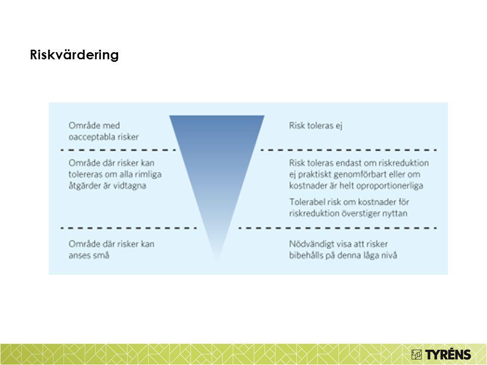 Deterministisk riskvärdering Probabilistisk riskvärdering Riskjämförelse Skyddsavstånd Regler och normer för riskvärdering Subjektiv riskvärdering