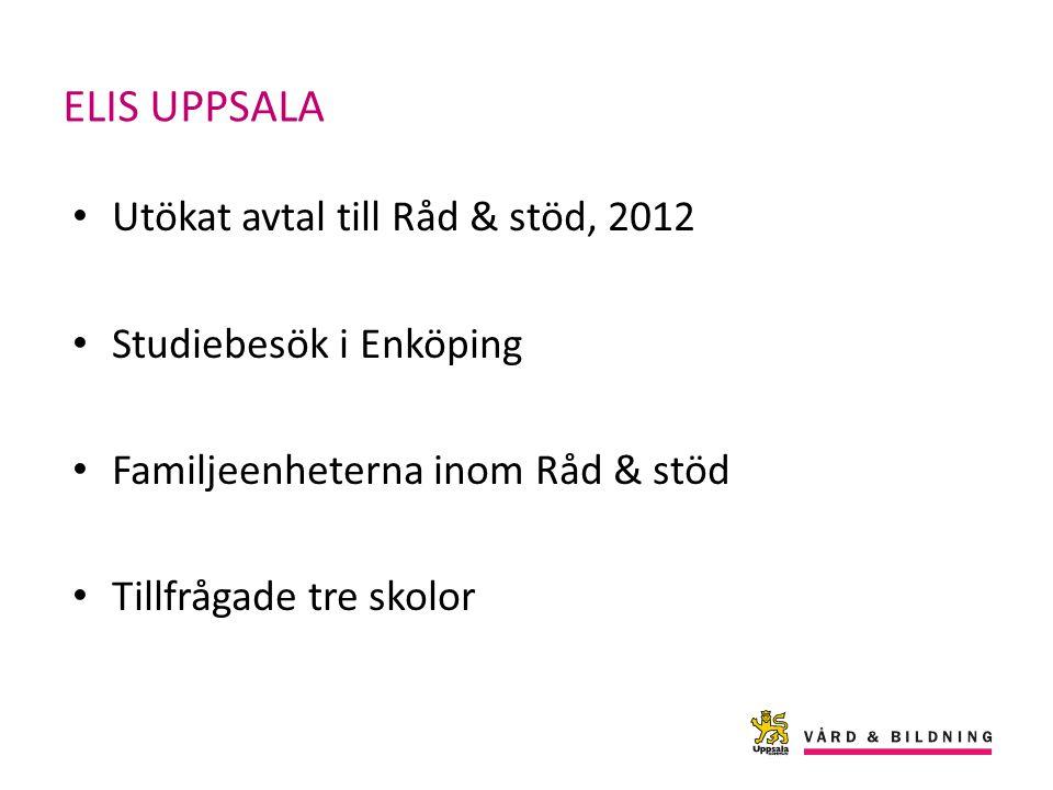 ELIS UPPSALA Startade med tre skolor i Uppsala utifrån en modell från Enköping vt 2012 Luthagens skolor (Tiundaskolan, Sverkerskolan o Eriksskolan) fsk- åk 9 Katarina skolan åk 6 - 9 Almunge skolan fsk – åk 9 ersattes av Björklinge skolor (Björklingeskolan, Björkvallskolan o Skuttungeskolan) fsk – åk 9 efter sommaren 2012 Familjebehandlare från familjeenheterna i Gamla Uppsala och Stenhagen