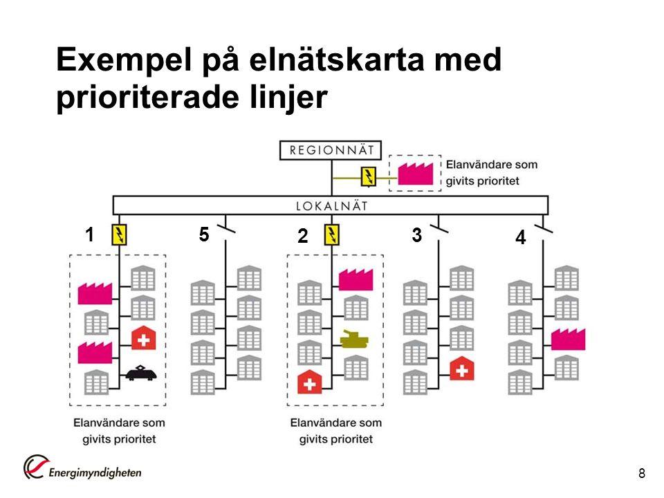 Arbete 2011 Den första planeringsomgången – i form av de 8 stegen – genomförs i hela Sverige Energimyndigheten och MSB stödjer och följer upp Ändring i ellagen (1 juli 2011) samt SvK:s förordning och föreskrifter Systemet redo att tas i bruk 1/1 2012 9