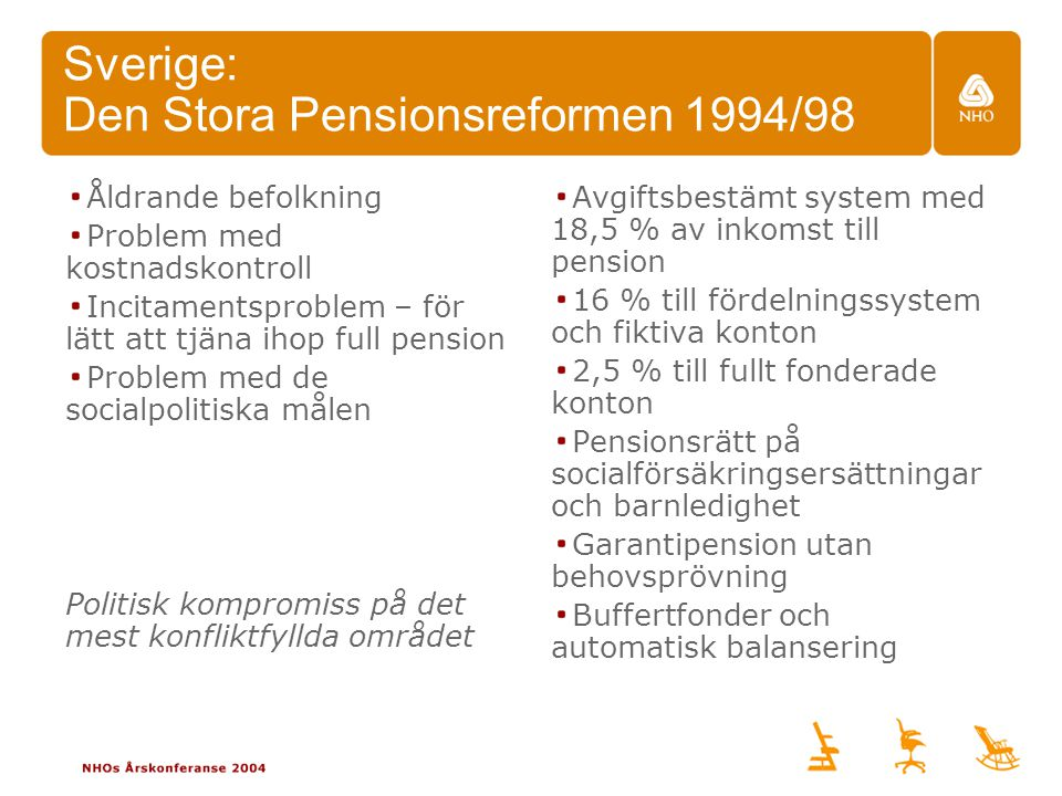 Reformerad Ålderspension + Garantipension