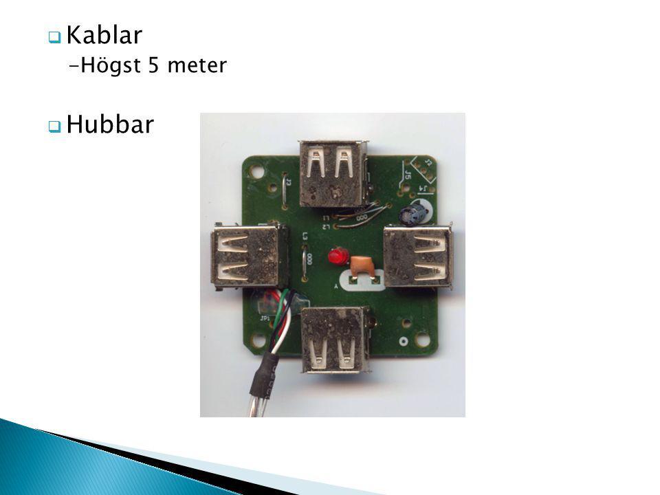  VBUS 4,75 - 5,25 V  100mA  Maximalt 500 mA  Extern strömkälla vid större förbrukning  Lågeffektivitetsfunktioner ännu vid 4,40 V vid inporten