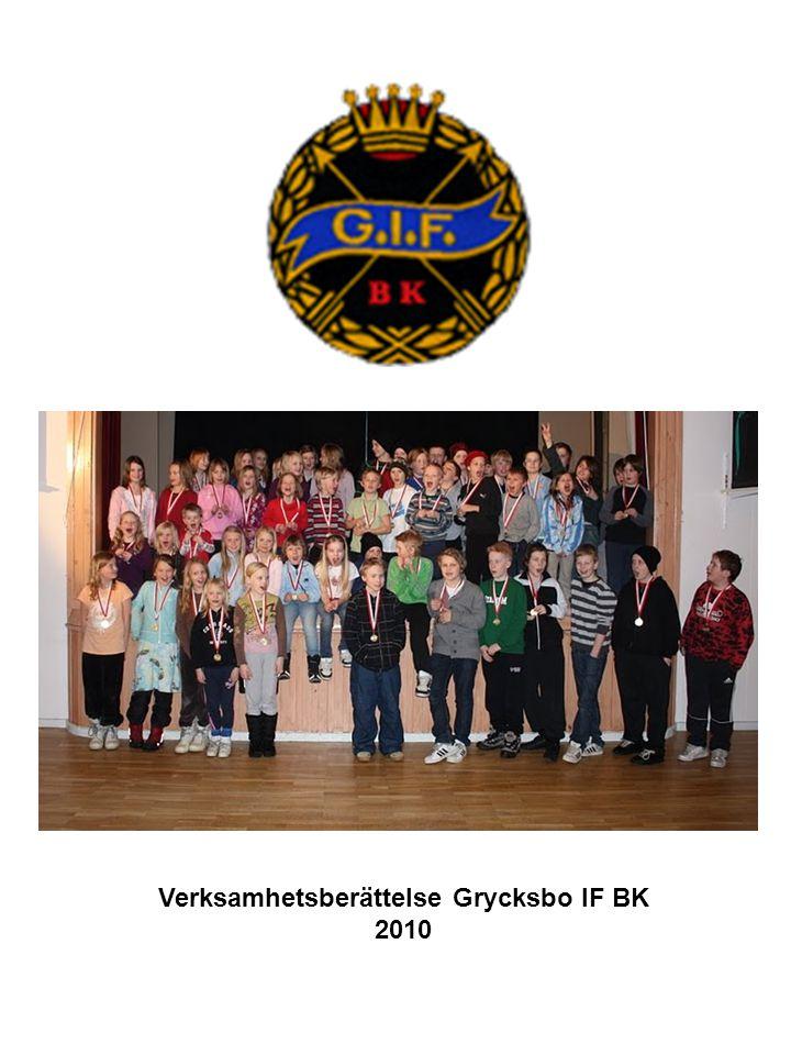 Verksamhetsberättelse Grycksbo IF BK High five för GIF Ordförande har ordet.
