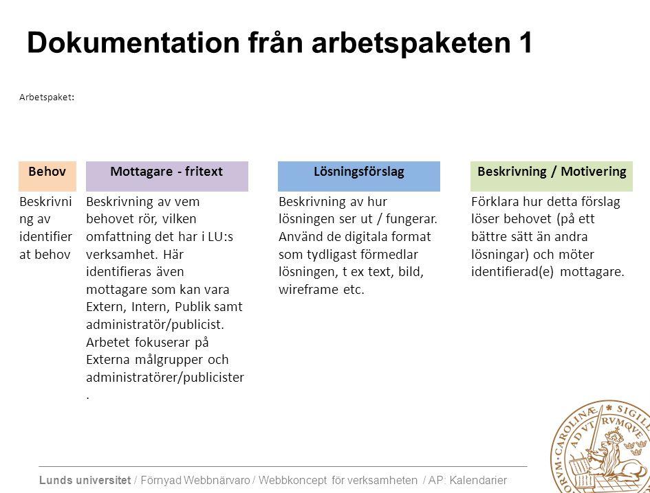 Lunds universitet / Förnyad Webbnärvaro / Webbkoncept för verksamheten / AP: Kalendarier Dokumentation från arbetspaketen 2 Målgrupper för behovet: Markera med x eller ännu hellre gradera 1-5 (5=mycket) hur relevant behovet är för respektive målgrupp.