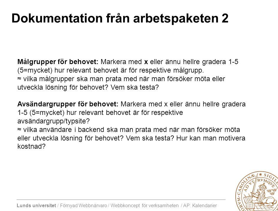Lunds universitet / Förnyad Webbnärvaro / Webbkoncept för verksamheten / AP: Kalendarier Dokumentation från arbetspaketen 3 InvesteringskostnadDriftkostnadStyrning & stöd - kostnad Uppskattning av förväntad kostnad för att realisera lösningen.