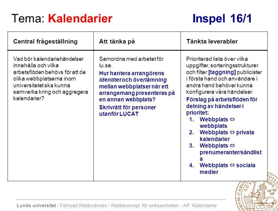 Lunds universitet / Förnyad Webbnärvaro / Webbkoncept för verksamheten / AP: Kalendarier Tema: Kalendarier Resultat 16/1 Central frågeställningAtt tänka påTänkta leverabler Vad bör kalendariehändelser innehålla och vilka arbetsflöden behövs för att de olika webbplatserna inom universitetet ska kunna samverka kring och aggregera kalendarier.