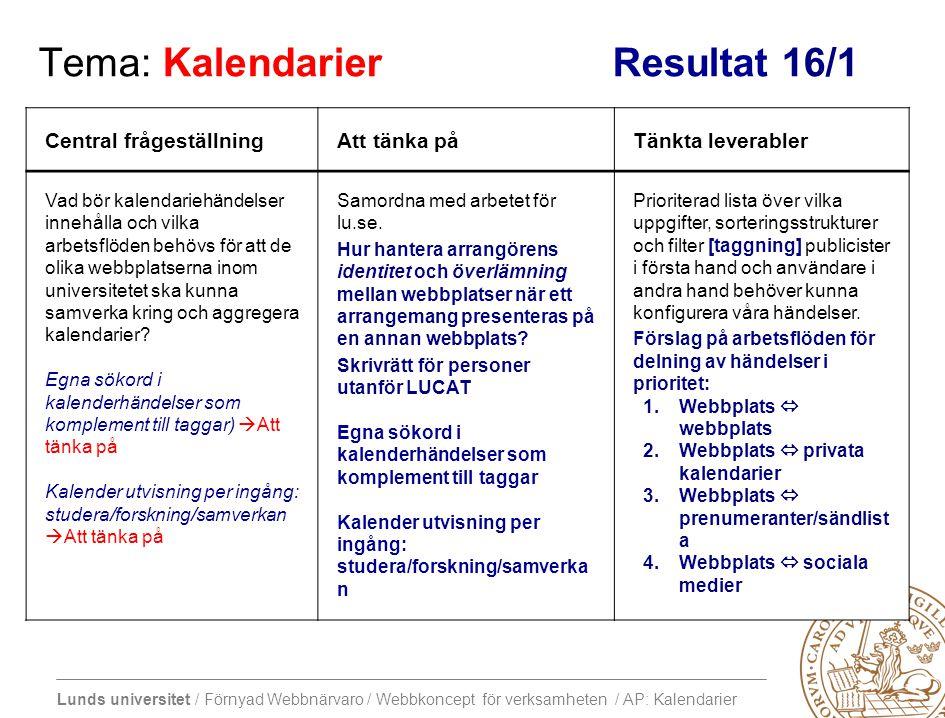 Lunds universitet / Förnyad Webbnärvaro / Webbkoncept för verksamheten / AP: Kalendarier Tema: Kalendarier Inspel 23/1 Central frågeställningAtt tänka påTänkta leverabler Vad bör kalendariehändelser innehålla och vilka arbetsflöden behövs för att de olika webbplatserna inom universitetet ska kunna samverka kring och aggregera kalendarier.