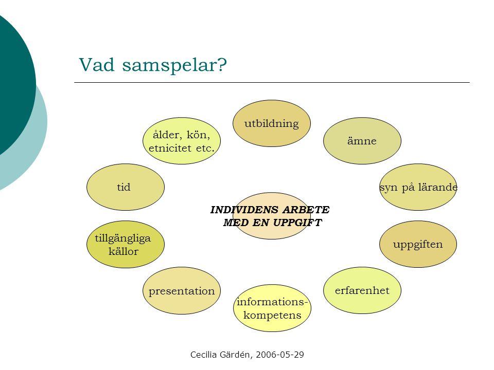 Cecilia Gärdén, 2006-05-29 Sammanfattning Detta har jag talat om:  Varför söker studerande information.