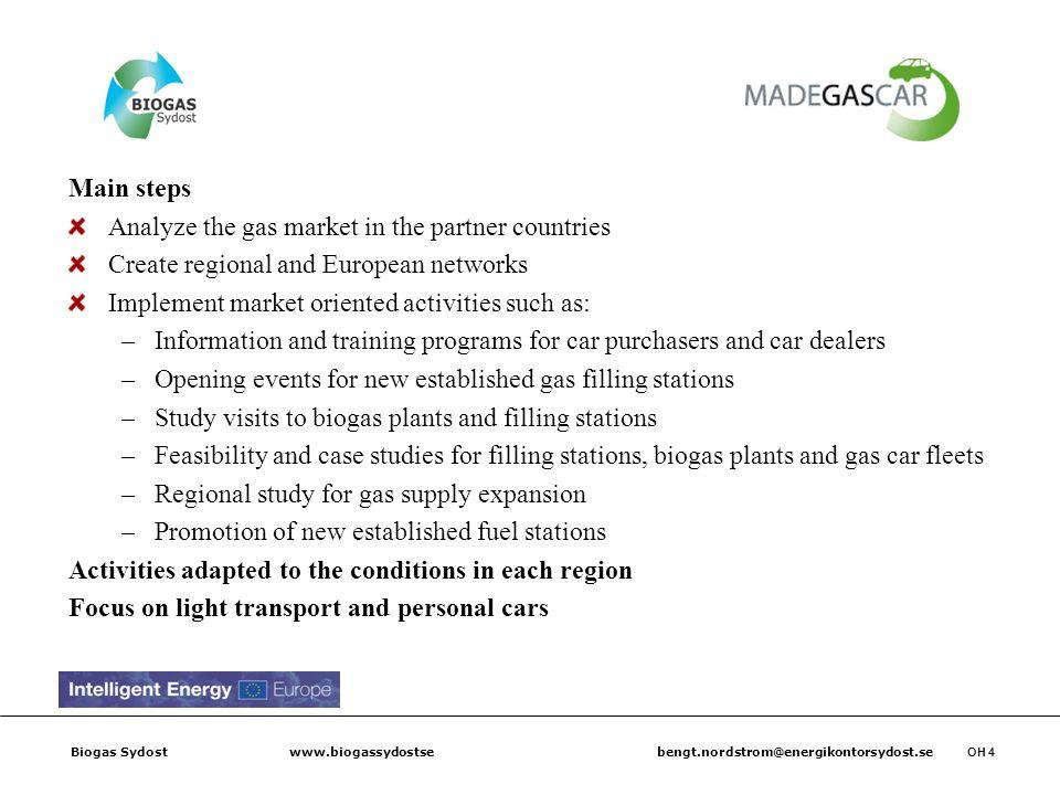 - Ett samverkansprojekt mellan Biogasintressenter