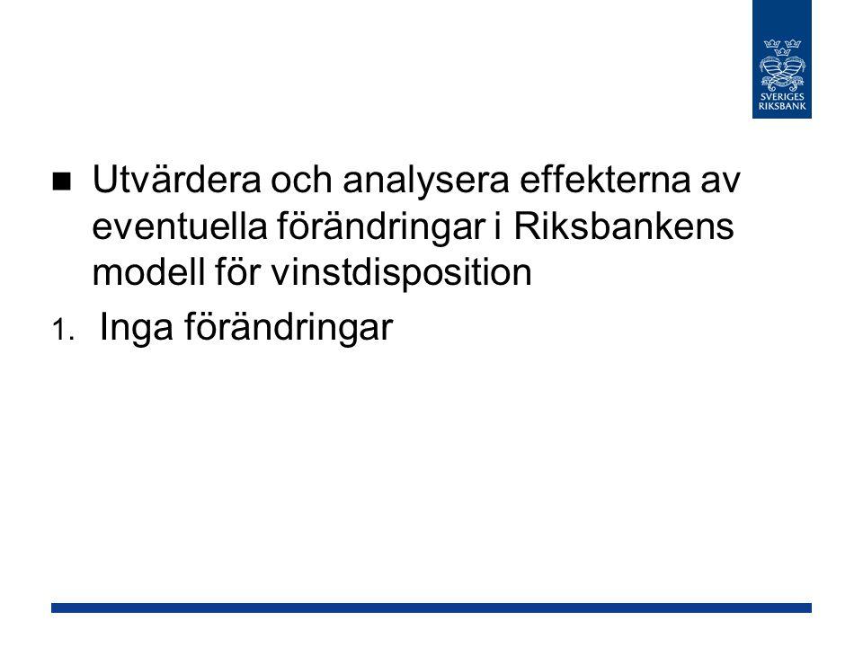 Förslag till vinstdisposition Årets resultat 3 930 mkr leverans till statskassan -7 500 mkr till Riksbankens disp.fond -87 mkr från Riksbankens res.utj.fond 3 657mkr