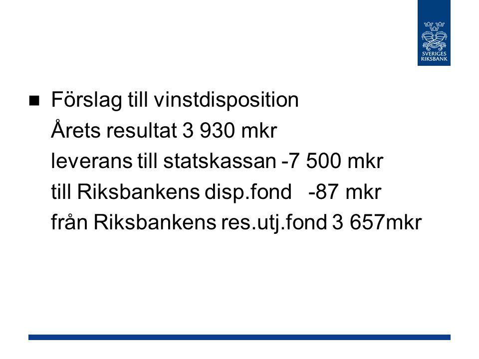 Översiktlig genomgång av Riksrevisionens avrapportering avseende granskning av Riksbankens årsbokslut för 2011 1.