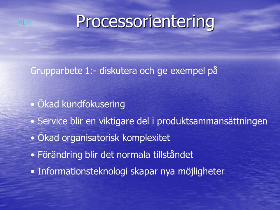 Processorientering Processorientering 1.2.1 Ökad kundfokusering Kärnprocesser av världsklass utgör en stor konkurrensfördel Kärnprocesser av världsklass utgör en stor konkurrensfördel –Zara, IKEA, etc..