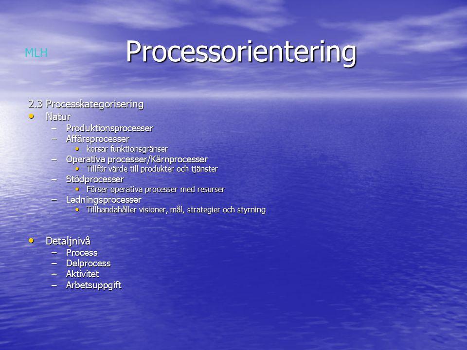 Processorientering Processorientering 2.3.1 Processkategorisering –Kärnprocesser –Stödprocesser MLH