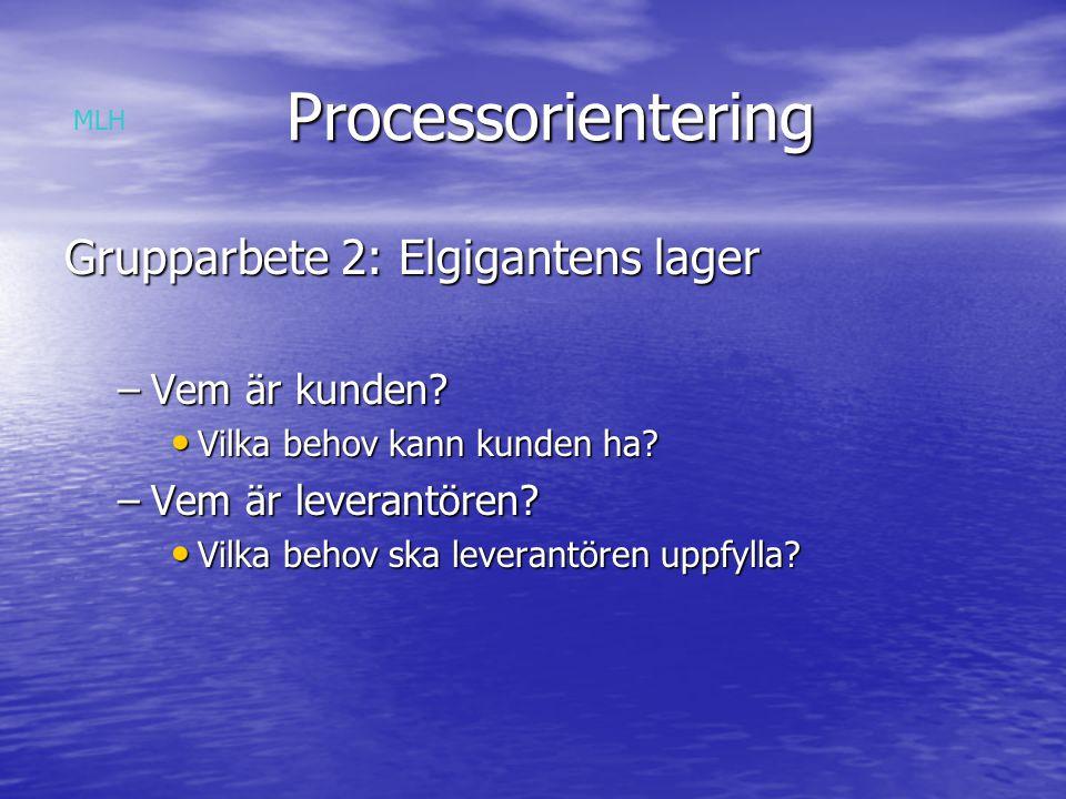 Processorientering Processorientering Resumé dag 1 Definition Definition TQM-filosofin TQM-filosofin Affärstrender som pekar på behovet av att fokusera på processer Affärstrender som pekar på behovet av att fokusera på processer Processynsättet Processynsättet Processkategoriseringar Processkategoriseringar Kärnprocesser och stödprocesser Kärnprocesser och stödprocesser MLH