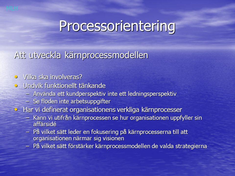 Processorientering Processorientering 4.5 Hur påverkas verksamheten utanför kärnprocesserna Definera organisationens kritiska stödprocesser Definera organisationens kritiska stödprocesser Stödprocesserna har inget egenvärde Stödprocesserna har inget egenvärde Nödvändiga för att kärnprocesserna ska kunna fungera ordentligt Nödvändiga för att kärnprocesserna ska kunna fungera ordentligt Ska ha processledning Ska ha processledning Ofta stor förbättringspotential Ofta stor förbättringspotential MLH