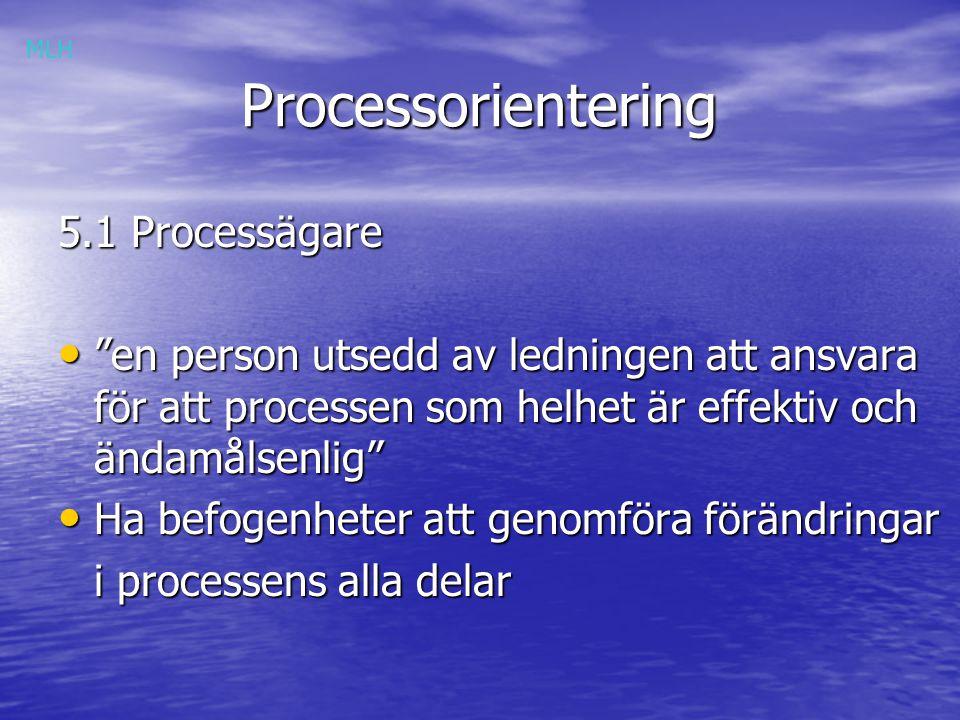 Processorientering Processorientering 5.2 Processledningsteam Samtliga funktioner i processen Samtliga funktioner i processen Kunden Kunden Leverantörer Leverantörer Oberoende person Oberoende person MLH