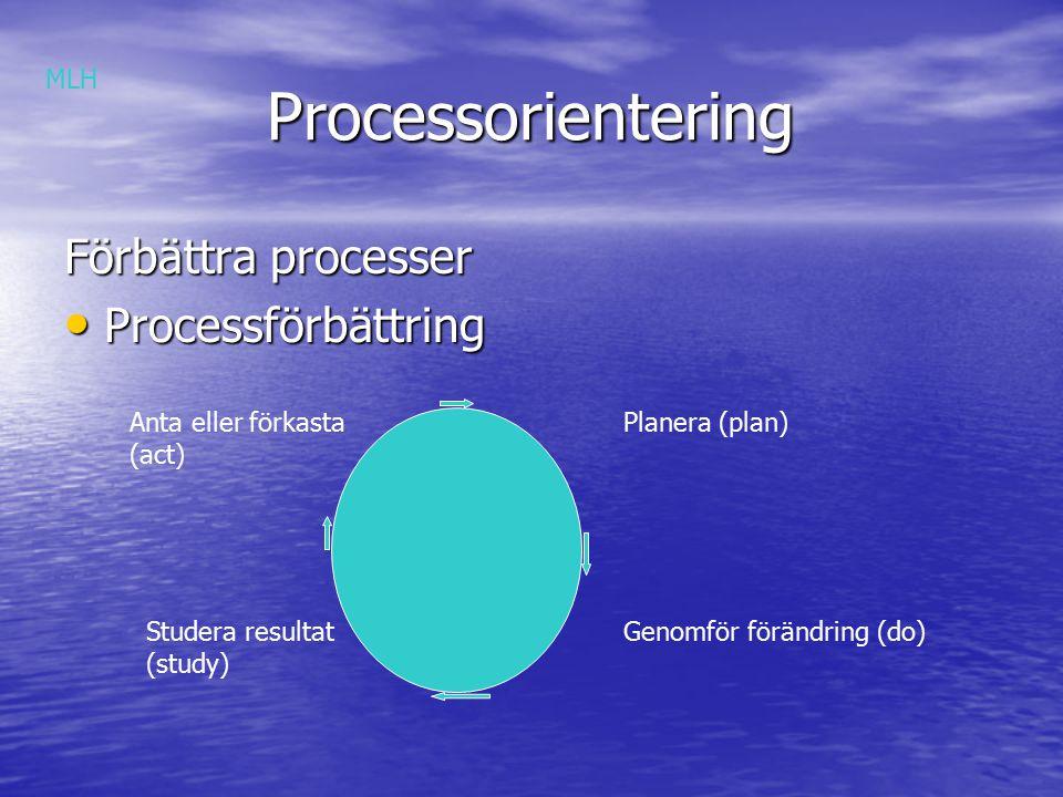 Processorientering Processorientering Förbättra processer Processanalys * Processanalys * –Varför ser processen ut som den gör.