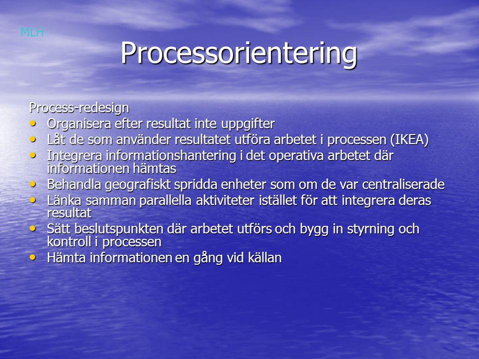 Processorientering Processorientering Process-redesign Implementera förändringar Implementera förändringar –Skapa delaktighet –Arbeta med accepterat ledarskap –Undvik överraskningar –Ge förändringen tid –Behandla människor med respekt –Hantera motstånd direkt MLH