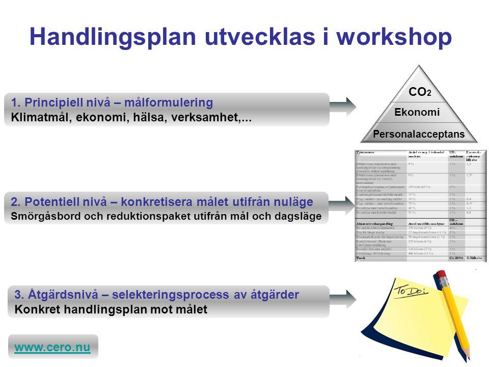 Tillämpning av interaktivt IT-stöd -projektgruppen enas kring andelar av 1%-effektiviseringar