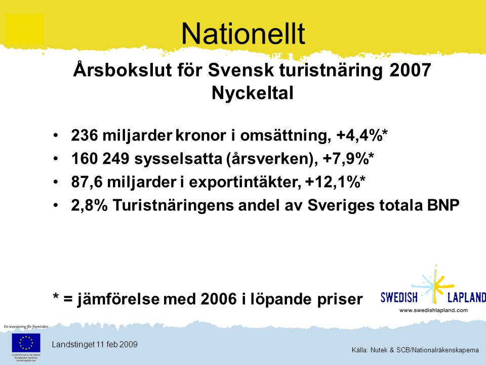 Klicka här för att ändra format Klicka här för att ändra format på bakgrundstexten Nivå två Nivå tre Nivå fyra Nivå fem 4 Landstinget 11 feb 2009 Fler anställda i turistnäringen än i många storföretag i Sverige tillsammans 2007 Källa: Nutek/SCB och respektive bolag