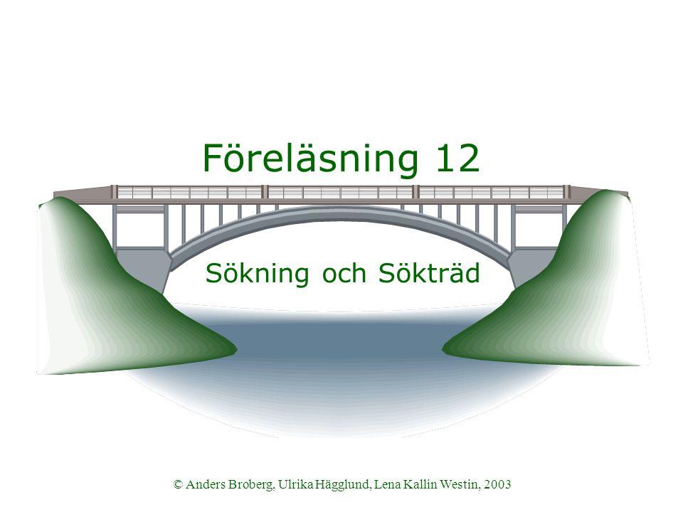 Datastrukturer och algoritmer VT 2003 2© Anders Broberg, Ulrika Hägglund, Lena Kallin Westin, 2003 Innehåll  Sökträd  Sökning  Delar av kapitel 15 i boken + OH-bilderna…