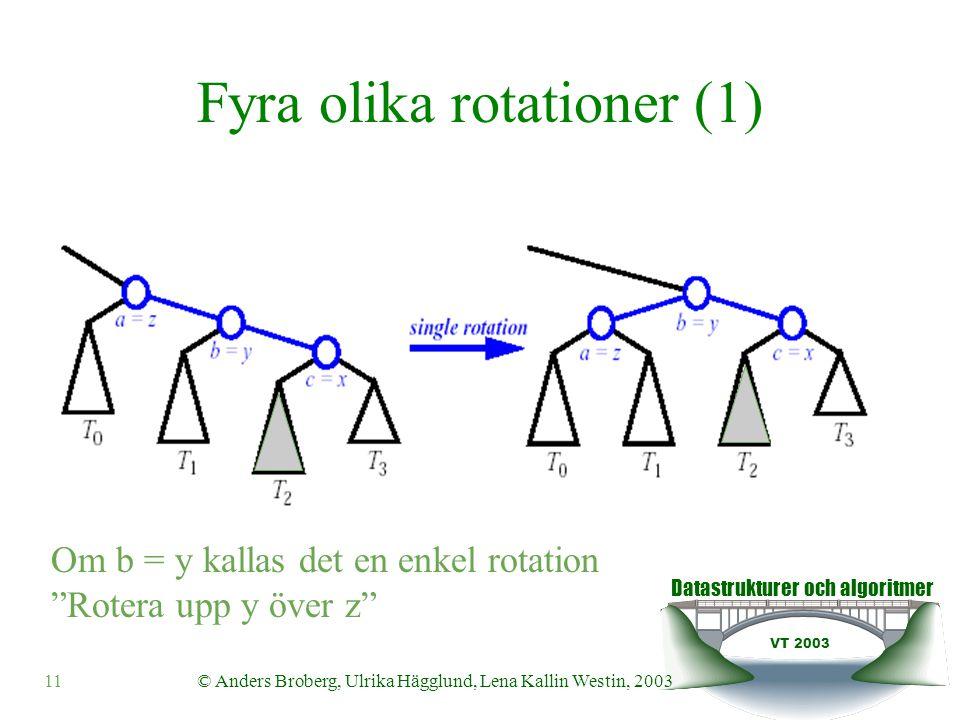 Datastrukturer och algoritmer VT 2003 12© Anders Broberg, Ulrika Hägglund, Lena Kallin Westin, 2003 Fyra olika rotationer (2) Om b = y kallas det en enkel rotation Rotera upp y över z T0T0 T1T1 T2T2 T3T3