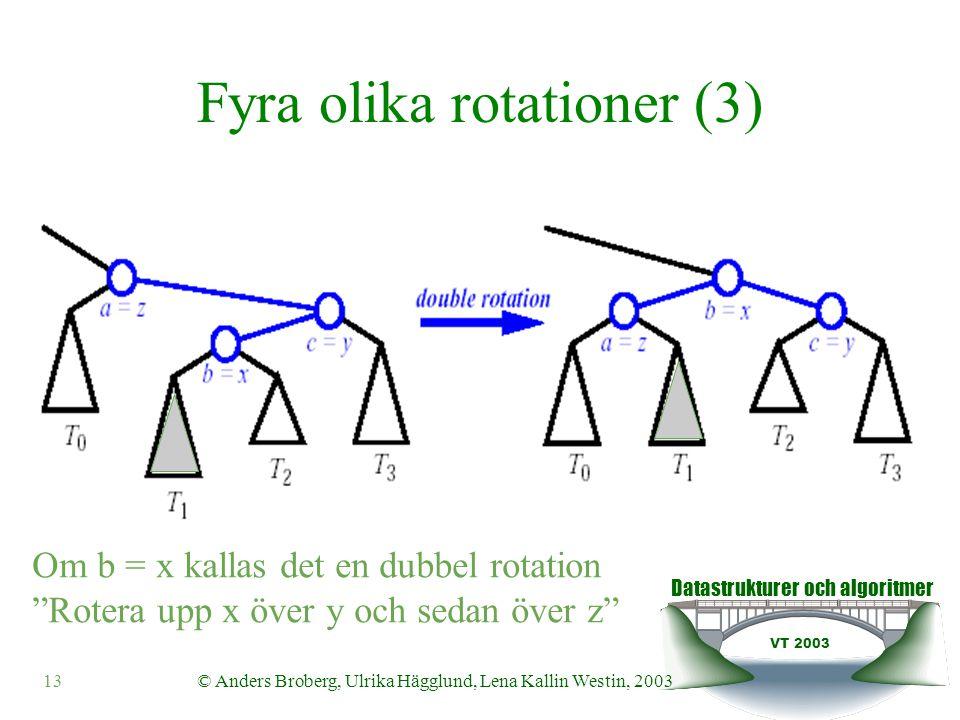 Datastrukturer och algoritmer VT 2003 14© Anders Broberg, Ulrika Hägglund, Lena Kallin Westin, 2003 Fyra olika rotationer (4) Om b = x kallas det en dubbel rotation Rotera upp x över y och sedan över z T0T0 T1T1 T2T2 T3T3 T0T0 T1T1 T2T2 T3T3