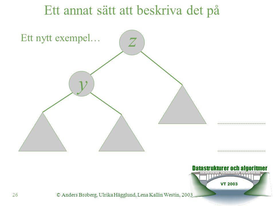 Datastrukturer och algoritmer VT 2003 27© Anders Broberg, Ulrika Hägglund, Lena Kallin Westin, 2003...