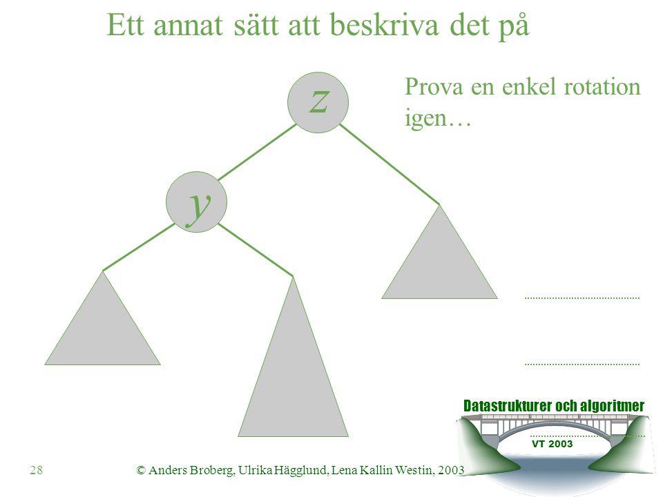 Datastrukturer och algoritmer VT 2003 29© Anders Broberg, Ulrika Hägglund, Lena Kallin Westin, 2003 … hmm vi har inte fått balans… Ett annat sätt att beskriva det på z y