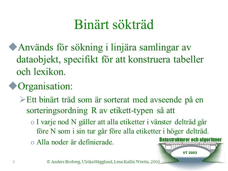 Datastrukturer och algoritmer VT 2003 4© Anders Broberg, Ulrika Hägglund, Lena Kallin Westin, 2003 Binära sökträd  Om trädet är komplett så vet vi att både medel- och värstafallskomplexiteten är O(log n).