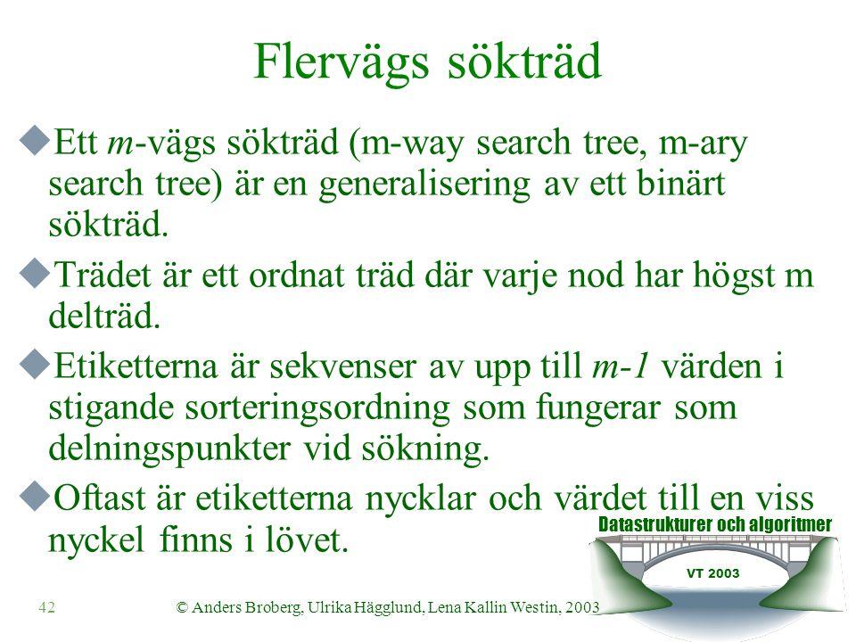 Datastrukturer och algoritmer VT 2003 43© Anders Broberg, Ulrika Hägglund, Lena Kallin Westin, 2003 Flervägs sökträd  Till en nod med k+1 delträd, t 0, t 1, …, t k hör en sekvens med värden v 1, v 2, …, v k.