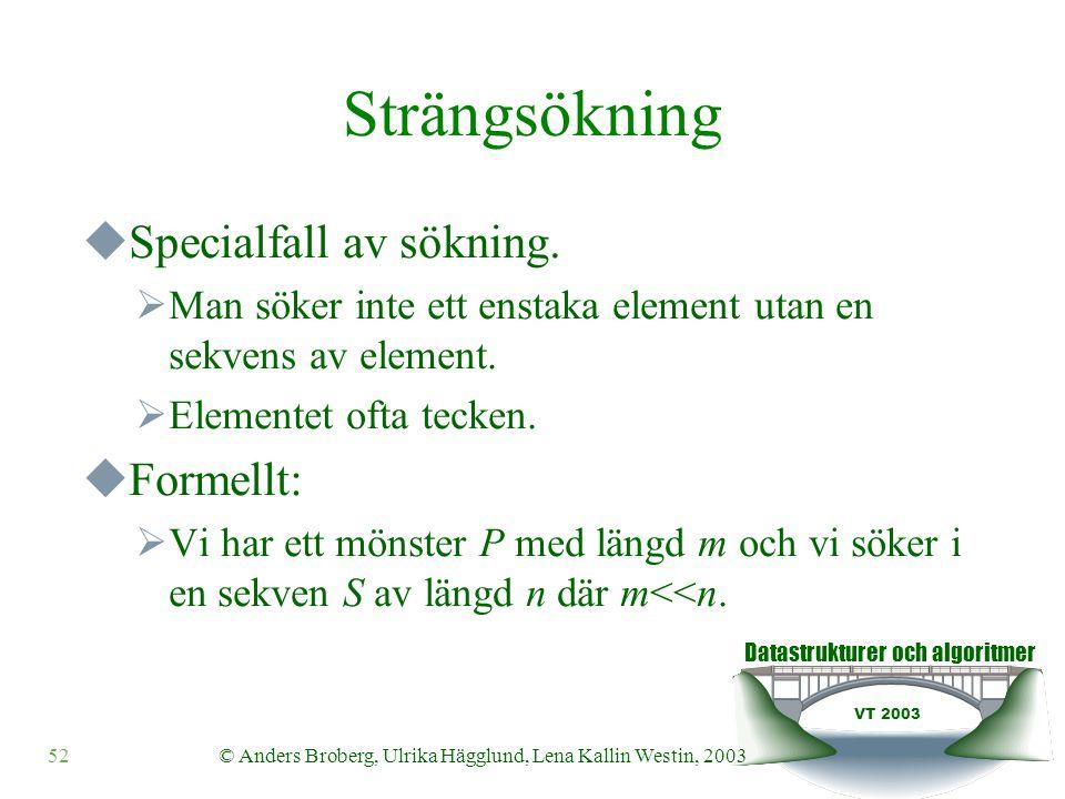 Datastrukturer och algoritmer VT 2003 53© Anders Broberg, Ulrika Hägglund, Lena Kallin Westin, 2003 Första försök till algoritm:  Börja jämföra mönstret med sekvensen med start i position ett.