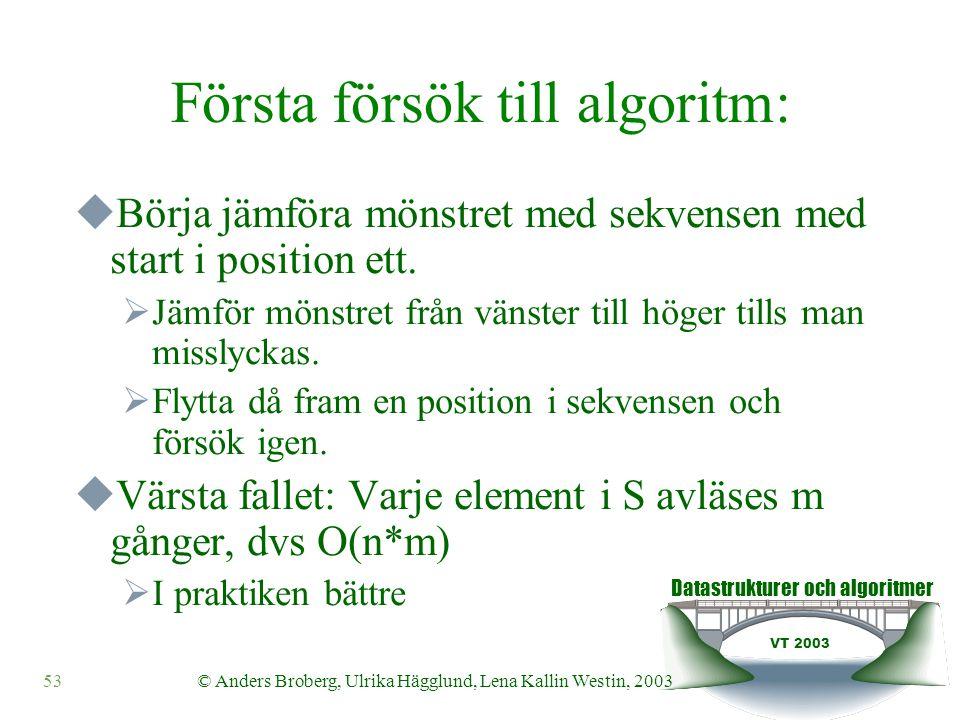 Datastrukturer och algoritmer VT 2003 54© Anders Broberg, Ulrika Hägglund, Lena Kallin Westin, 2003 Exempel