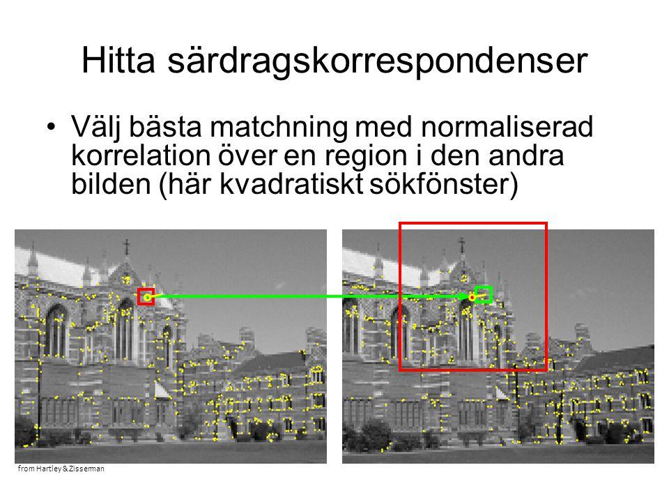 Initiala korrespondenshypoteser 268 matchade särdrag (över korrelationströskel) i vänstra bilden som pekar på korresponderande position i högra bilden