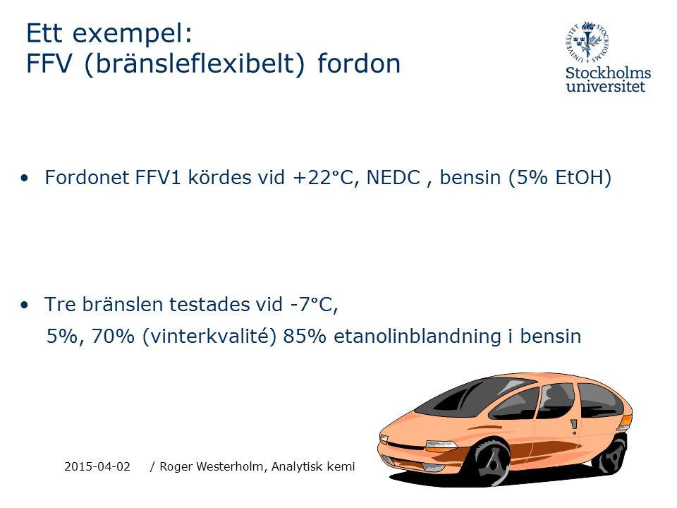2015-04-02/ Roger Westerholm, Analytisk kemi Vid 22°C (5% Etanol, NEDC) =1: CO och HC