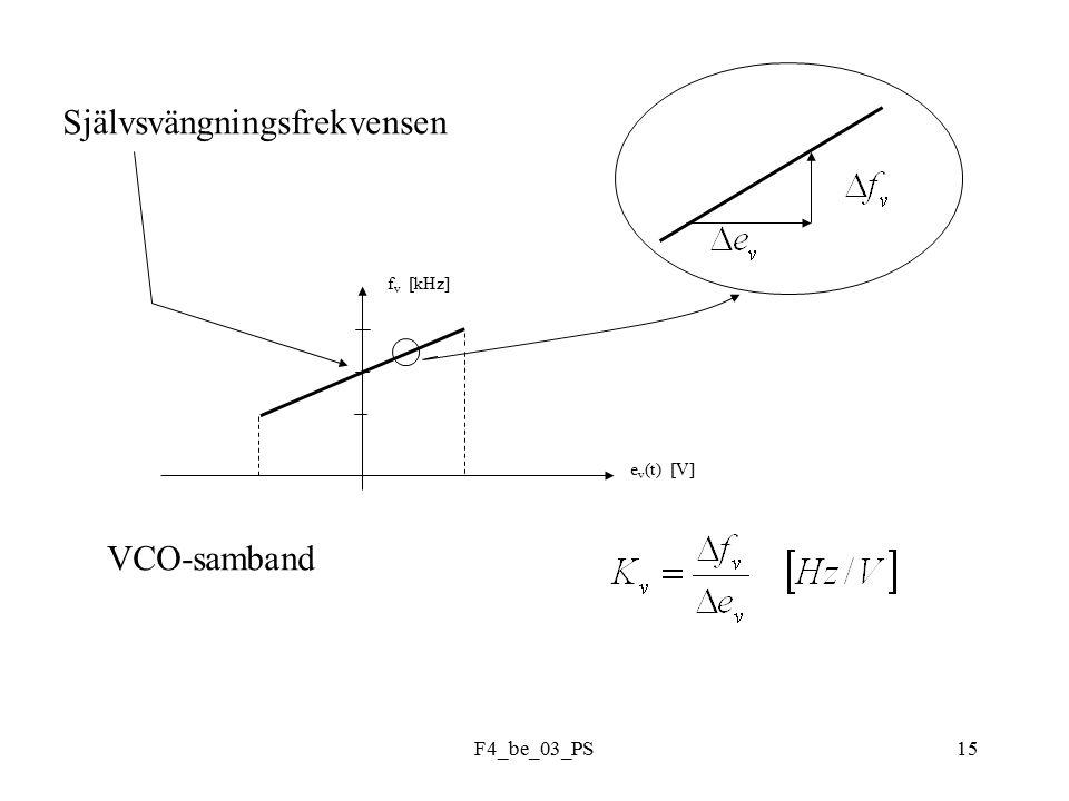 F4_be_03_PS16 LP-filter VCO f0f0 e v (t) NN f0f0 f 0 *N PLL som syntesgenerator