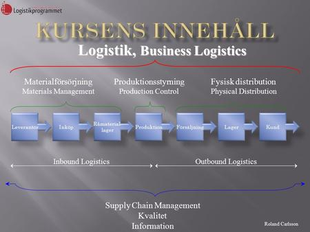 Roland Carlsson Logistik, Business Logistics Materialförsörjning Materials Management Produktionsstyrning Production Control Fysisk distribution Physical.